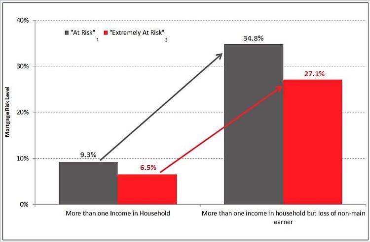 loss-of-main-earner