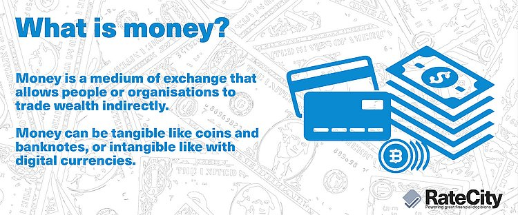 ratecity-what-is-money-graphic