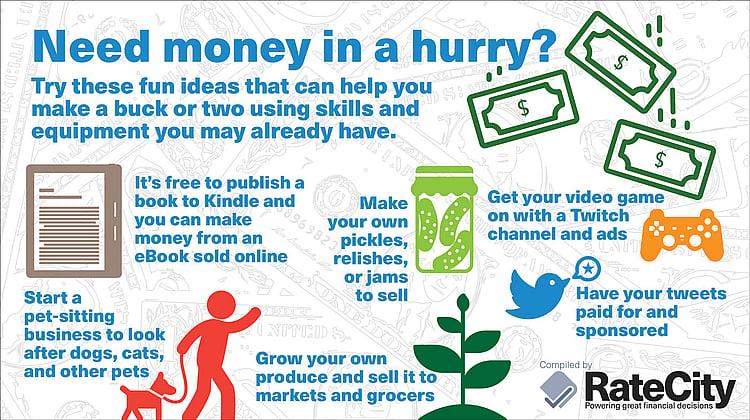 infographic-ways-to-make-money-border