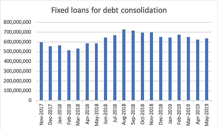 FixedLoans-Debt-Consolidation