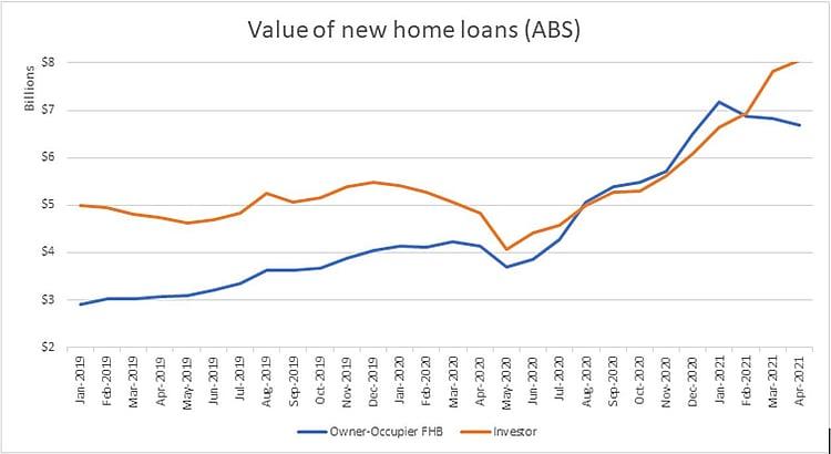 21.06.04 graphique financement du logement.JPG