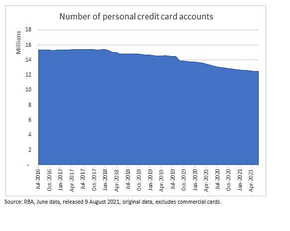 June accounts rba data.JPG